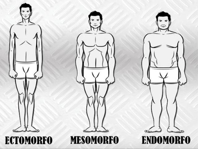 Como vestirte según tu cuerpo
